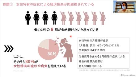 働く女性の健康問題